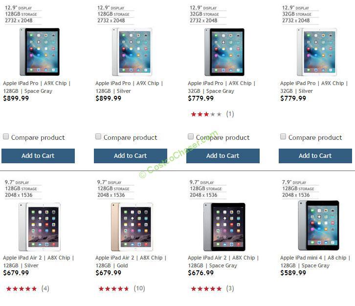 Costco iPad Price 2016 (Price comparison vs Amazon & Target