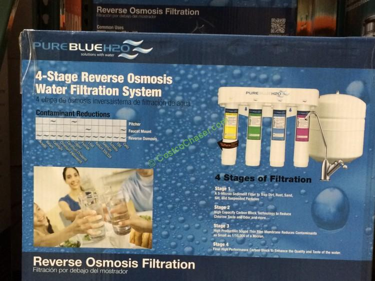 Pure Blue H2O 4-Stage RO Water Filtration System